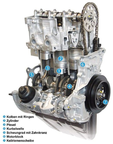 MW & Service – Anbieter von Motorkomponenten für Verbrennungsmotoren
